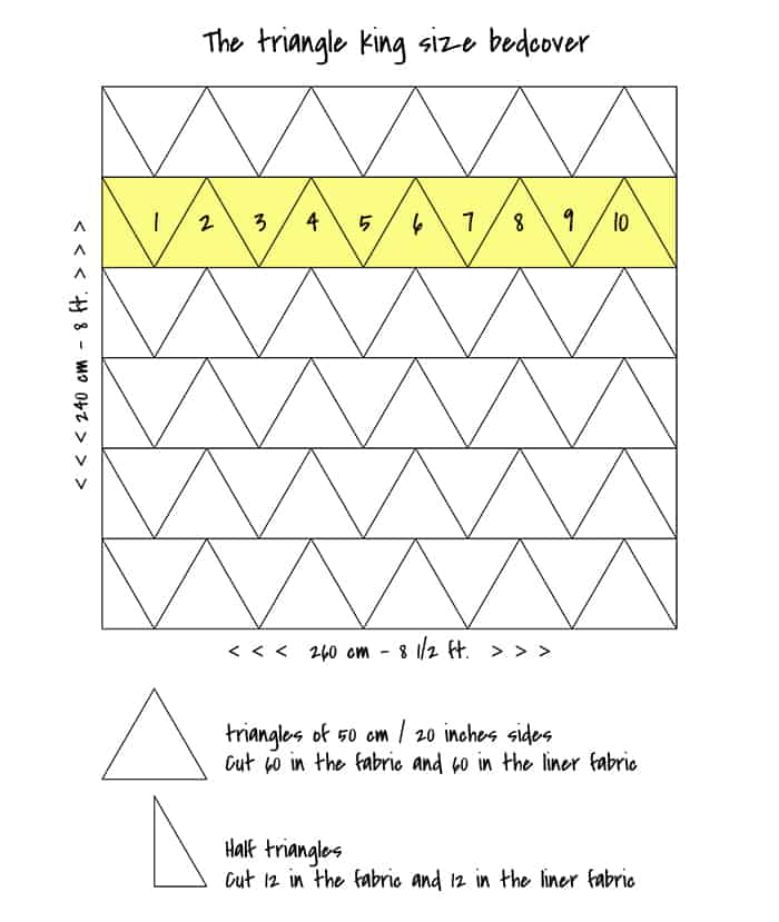 fleece blanket pattern